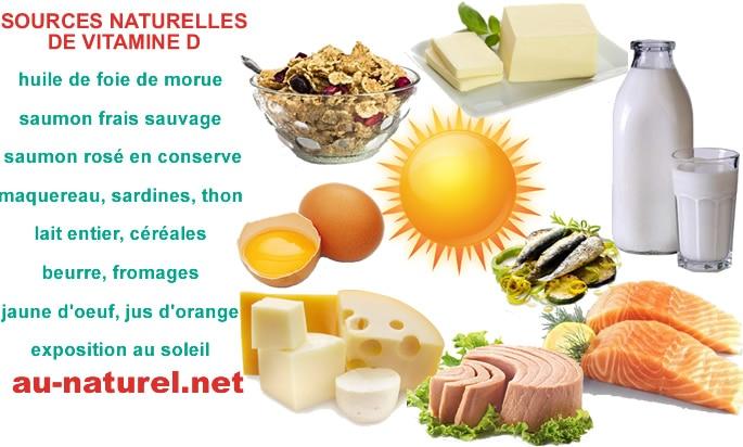 Résultats de recherche d'images pour «vitamine D quoi faire»